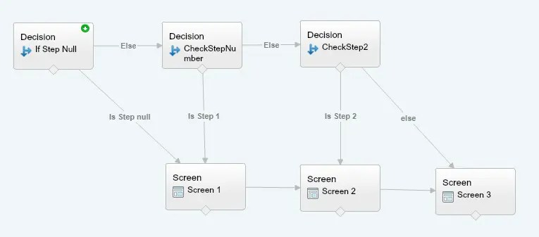 Salesforce Flow - Chevron Component