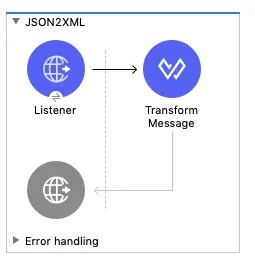 Mulesoft-Project-Convert-JSON-to-XML