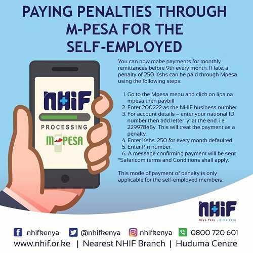 NHIF penalties payment procedure