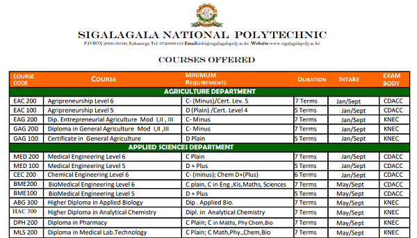 Sigalagala National Polytechnic courses requirements