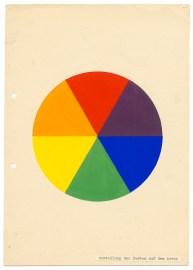 Monica Ullmann‐Broner, Verteilung der Farben auf dem Kreis (Unterricht Kandinsky), 1931 Karton, farbig bemalt, Papierstreifen mit Schreibmaschinenschrift Bildnachweis: Bauhaus‐Archiv Berlin, Foto: Markus Hawlik