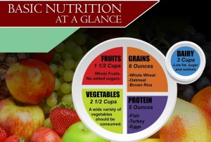 Best Health And Nutrition Tips