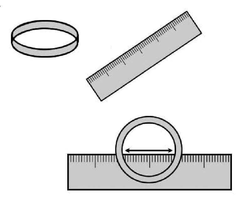 trova la tua misura con righello e anello