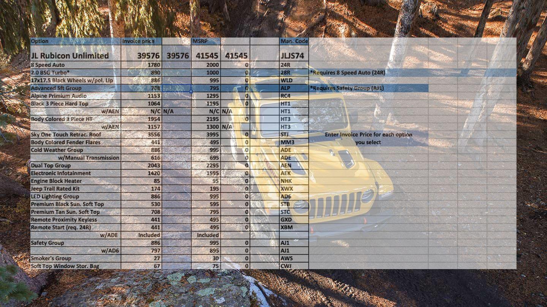 Jeep Jl Jlu Interactive Pricing Worksheets Jeep Wrangler Jl News And Forum