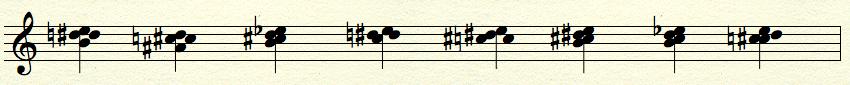 La Série Harmonique (3) – La fondamentale perdue