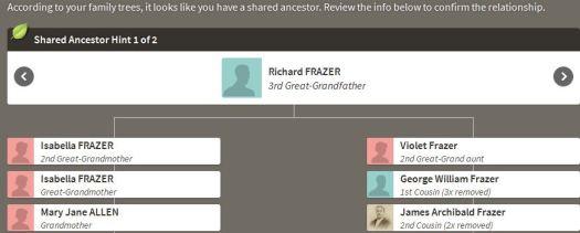 Shared Ancestor Hint Richard Frazer