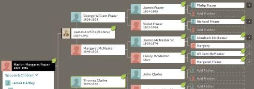 McMaster Ancestry