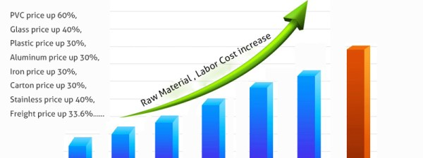 China raw material price is rising since December 2016