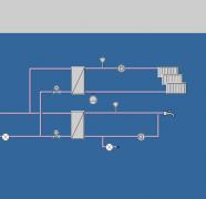 Värme & Vatten reglering Siemens Synco