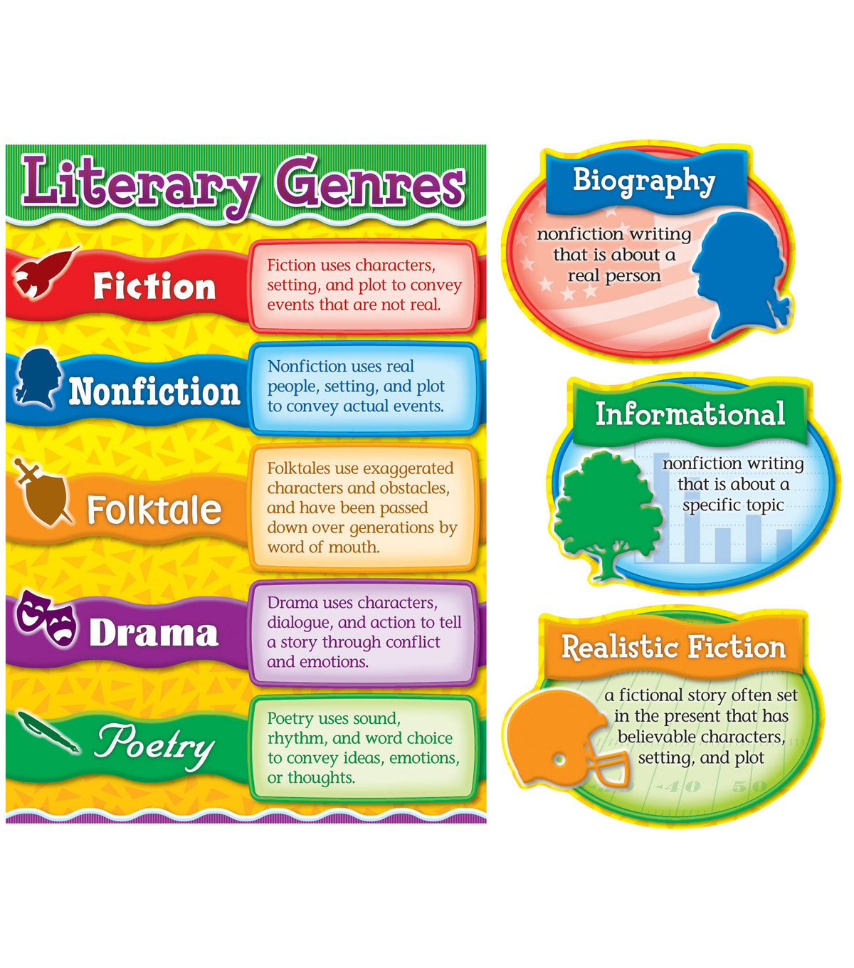 Literary Genres Bulletin Board Set Grade 3 5 2 Sets