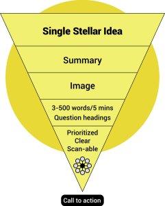 content-module-structure-v1-23nov2015