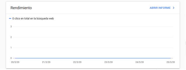 google serach console experimento seo