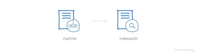 rastreo e indexacion link bulding para novatos