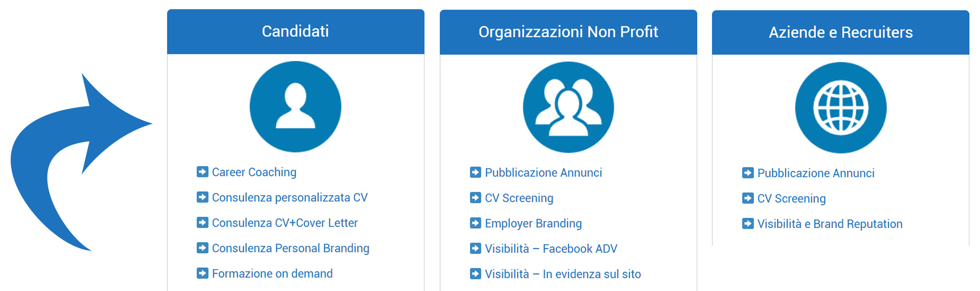 servizi-job4good-slide