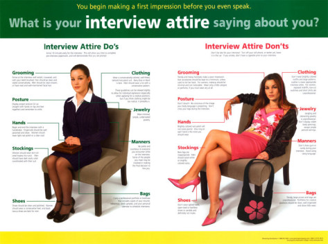 interview attire saying about you