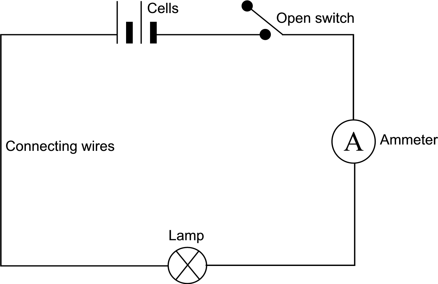 Basic Simple Electric Circuit Diagram