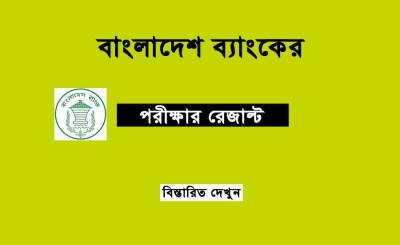 bangladesh-bank-exam-result