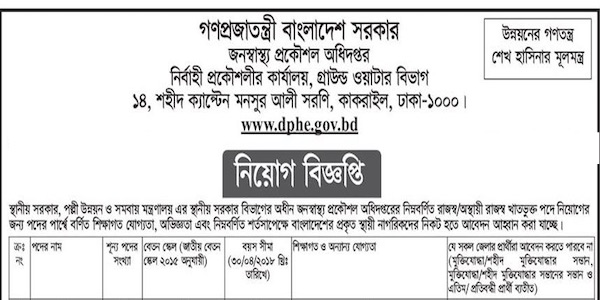 Department of Public Health Engineering Job Circular 2018