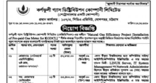 Karnaphuli Gas Distribution Job Circular 2018