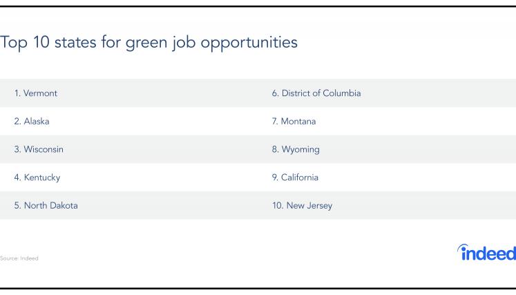 Top Jobs Green