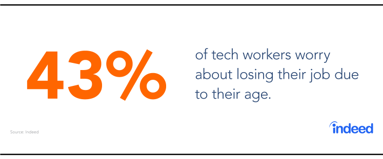 Report: Ageism In The Tech Industry