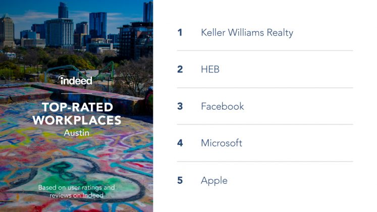 Top-Rated Workplaces: Austin