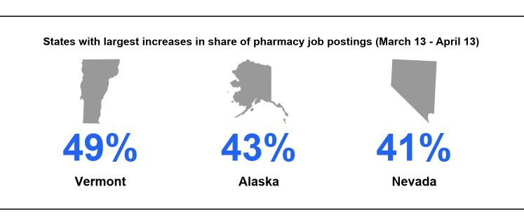 Essential jobs: pharmacy workers