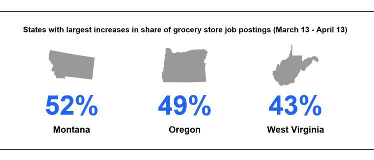 Essential jobs — grocery workers