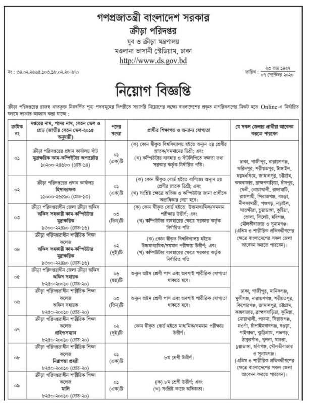 Directorate of Sports DS Job Circular 2020