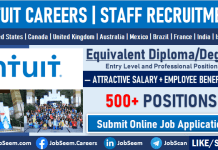 Intuit Careers and Employment Opportunities, Multiple Job Vacancy Openings