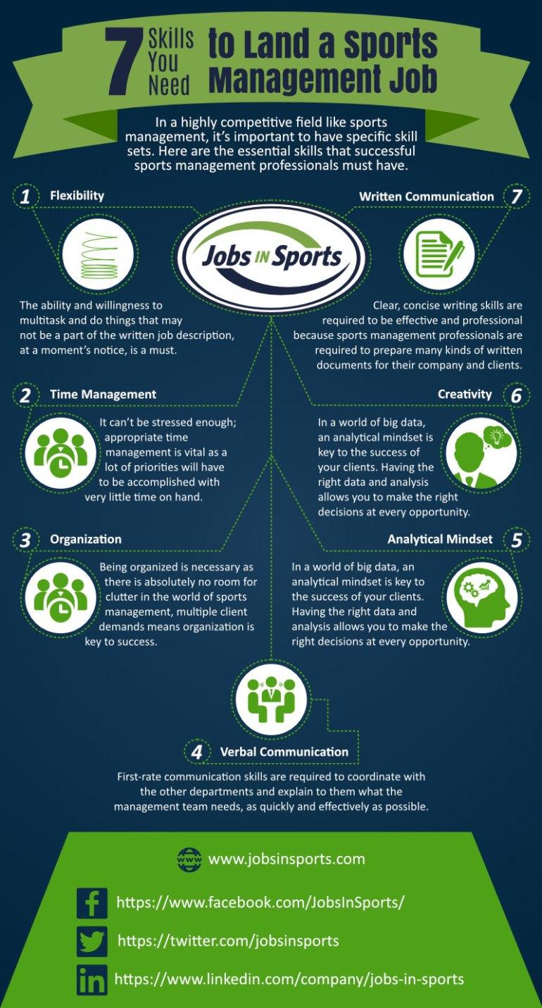 skills-sports-management