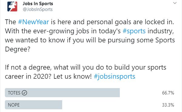 Tweet: The hashtag New Year is here and personal goals are locked in. With the ever-growing jobs in today's hashtag sports industry, we wanted to know if you will be pursuing some Sports Degree? If not a degree, what will you do to build your sports career in 2020? Let us know! hashtag Jobs In Sports