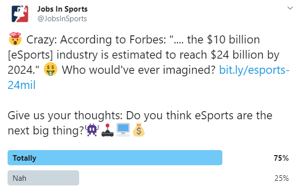 Tweet: https://www.jobsinsports.com/blog/wp-content/uploads/2020/01/esports-fb-poll.png
