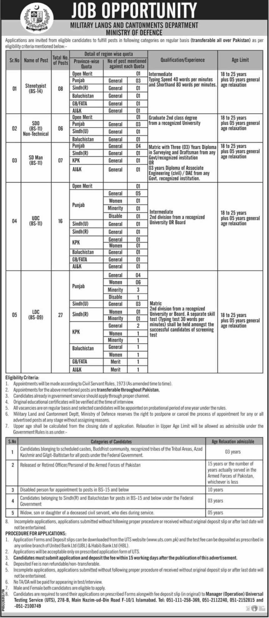MLCD Jobs 2020 Military Lands & Cantonment Department Advertisement