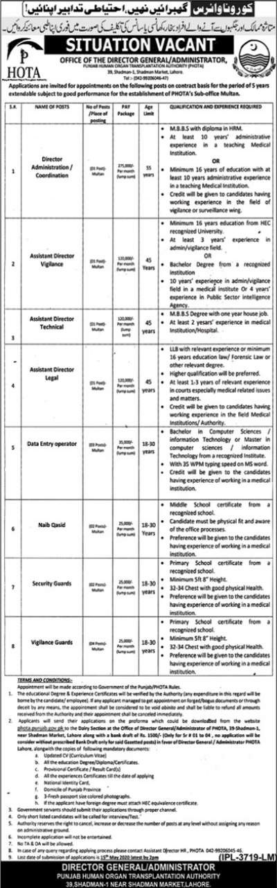 PHOTA Jobs 2020 Punjab Human Organs Transplantation Authority Latest Career Advertisement