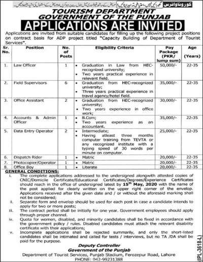 Punjab Tourism Department Jobs 2020 Lahore Latest Career Advertisement