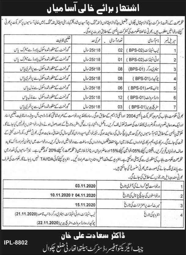 District Headquarter Hospital DHQ jobs october 2020 Pakistan