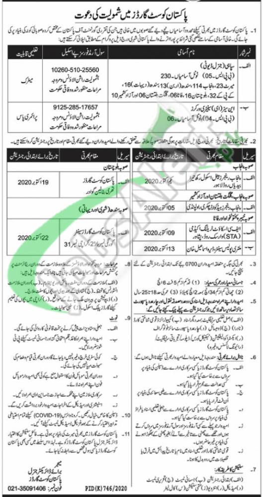 Pakistan coast guard jobs 2020,Pak navy coast guard,