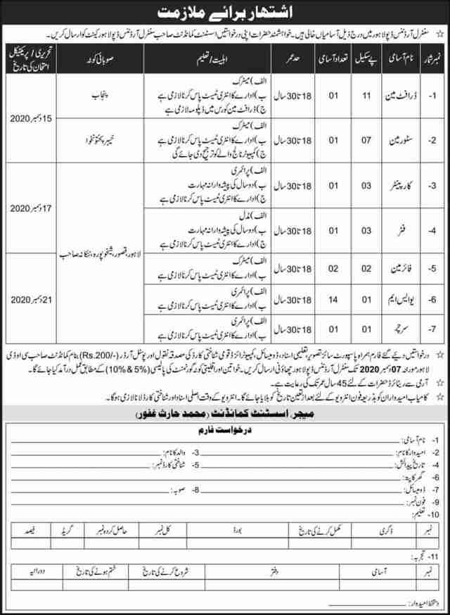 COD Jobs 2020 Pakistan Army Central Ordnance Depot