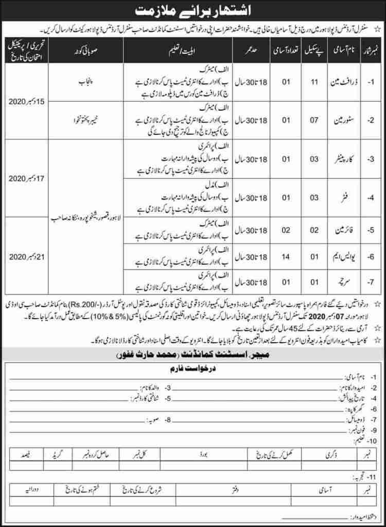 COD Jobs 2020 Pakistan Army Central Ordnance Depot