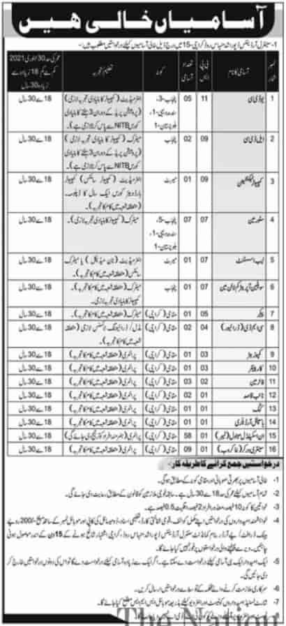 Pak Army COD Vacancy 2020 Central Ordnance Depot Karachi