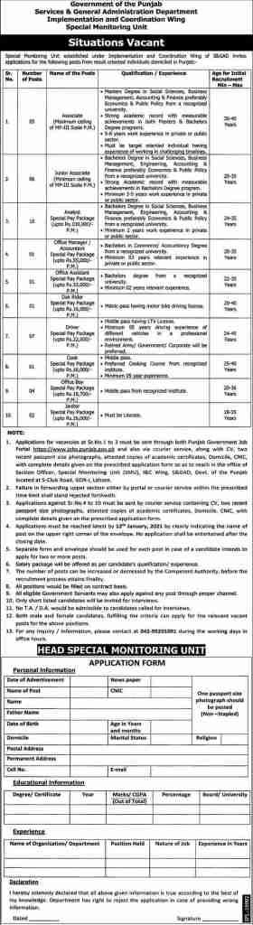 Special Monitoring Unit S&GAD Punjab Jobs 2021 Latest