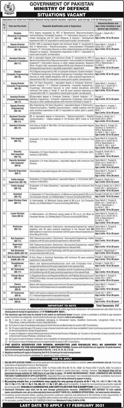 Ministry of Defence Jobs 2021 Apply Online Latest Advertisement