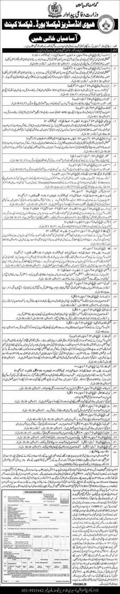 Heavy Industries Taxila Board HIT Jobs 2021 Application Form