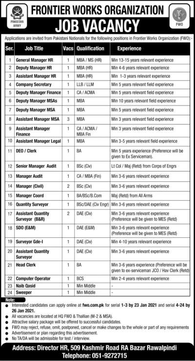 FWO Jobs 2021 Latest Advertisement