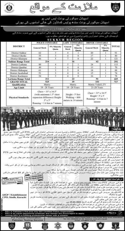 Special Security Unit SSU Jobs 2021 Sindh Police PTS Application Form
