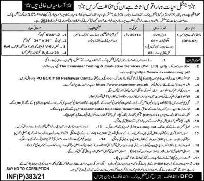 Wildlife Watcher Jobs 2021 Chitral KPK