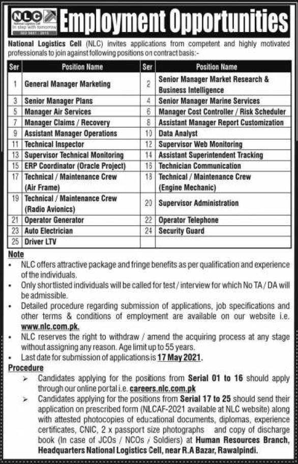 Latest NLC Jobs 2021 advertisement