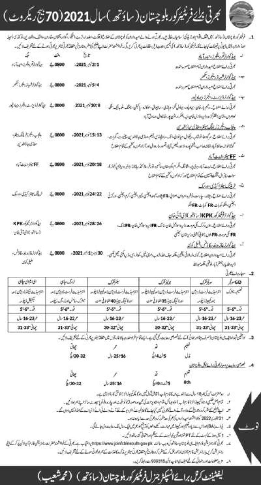 FC Balochistan South Jobs 2021 Batch 70- Apply online
