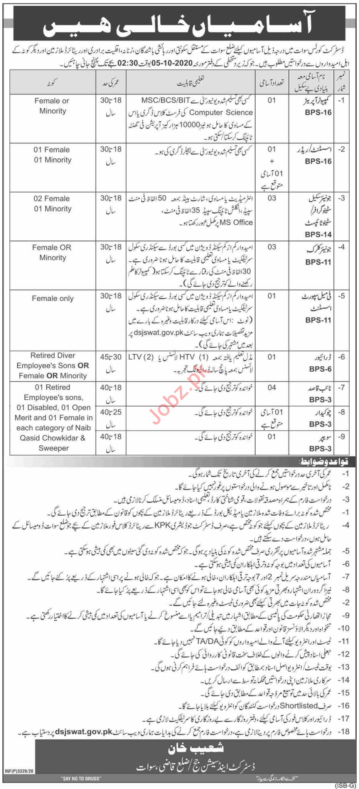 Districts Courts Swat Jobs 2020 for Assistant & Clerk